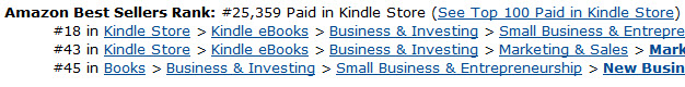 kindle sales rank for my book