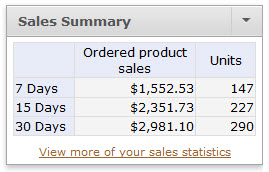 my first 30 days selling on Amazon