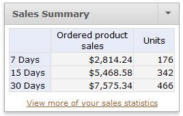Oct 3rd Amazon Sales Screenshot